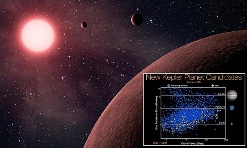 kepler scripture vs astronomy Johannes kepler was one of the first natural philosophers that defended the design of the cosmos created by nicolas copernicus kepler argued that copernicus's.