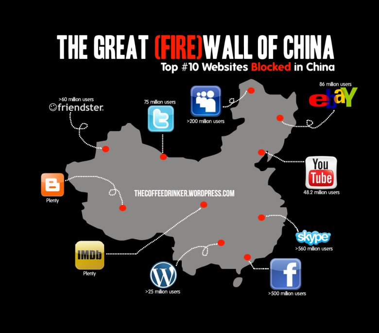 the great firewall of china and the issue of government censorship You may not actually be able to see the great wall of china from space but you can certainly see the great firewall of china in action anywhere in the country with.